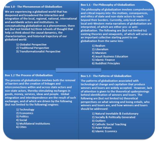 4PsGlobalization