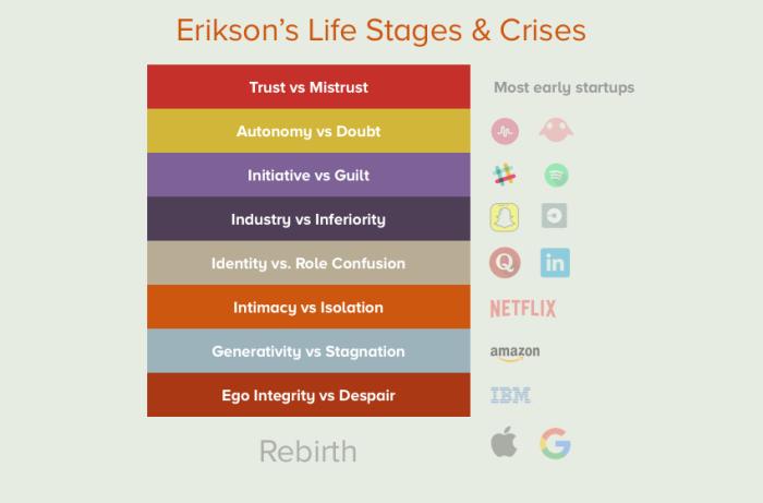 Blog_Eric_Erickson
